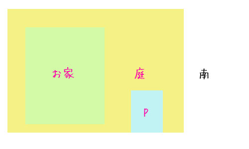 お家の配置図